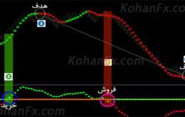 Strategy1 KohanFx1