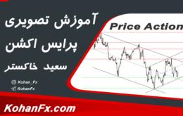 prices-action-khakestar