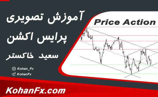 prices action khakestar