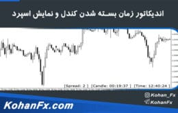 KFX-Candle-Closing-Time-Alert