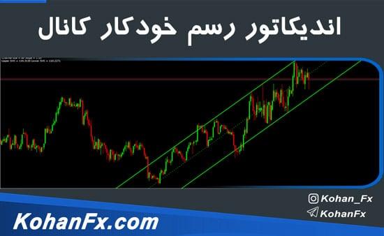 KFX-Channel